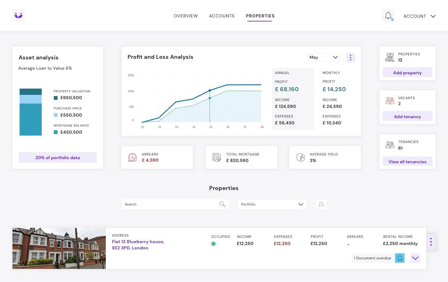landlord rent collection